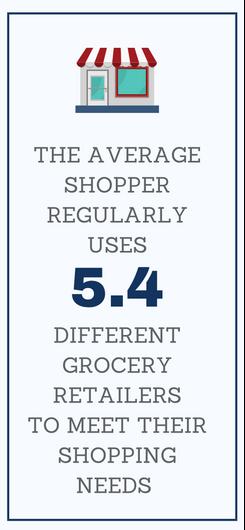 customer brand loyalty statistics