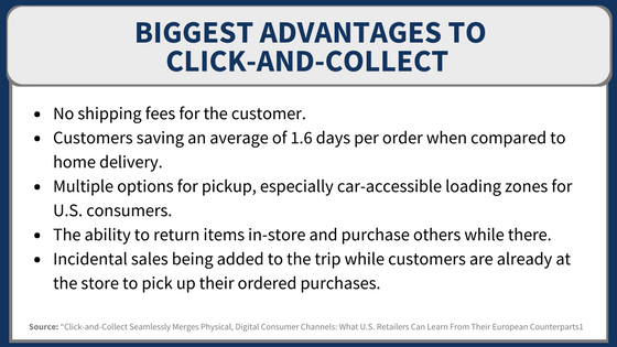 Click and Collect advantages