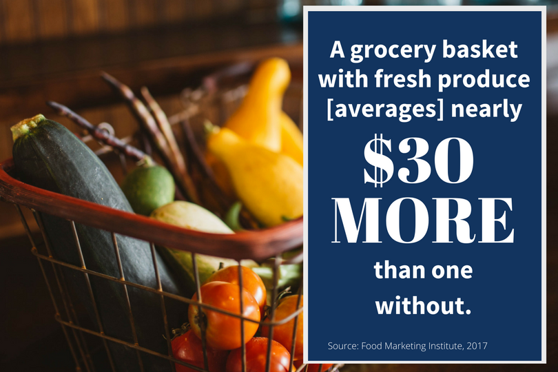 grocery trends produce increase spending